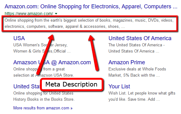 Craft Concise Meta Descriptions On Page SEO Factors