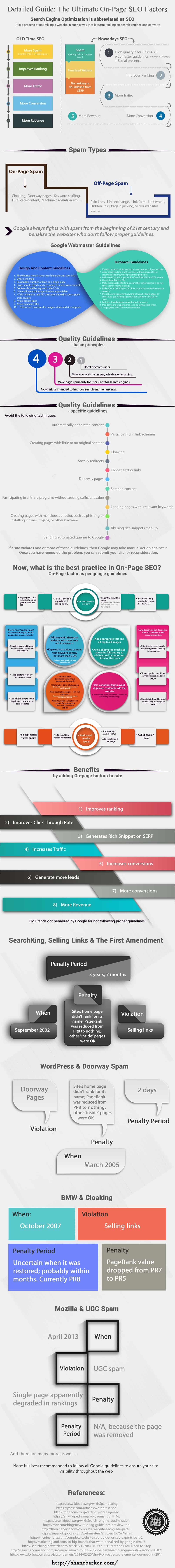 On Page Seo Factors - Gifographics