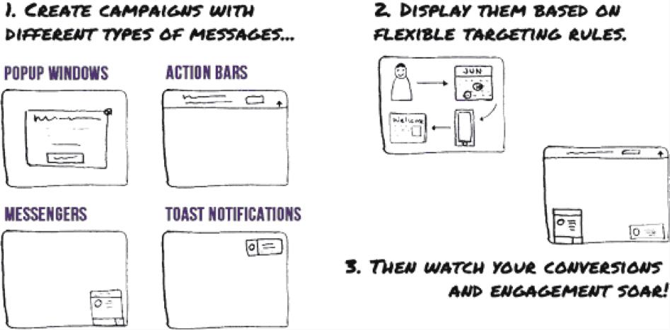 notification-bar