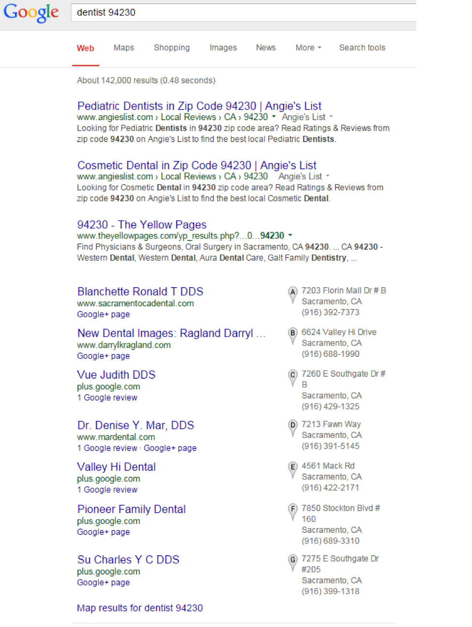 Google page 1 search results for dentist 94230 as seen on March 26, 2015