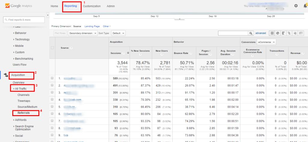 Referral Traffic Google Analytics Referral Spam