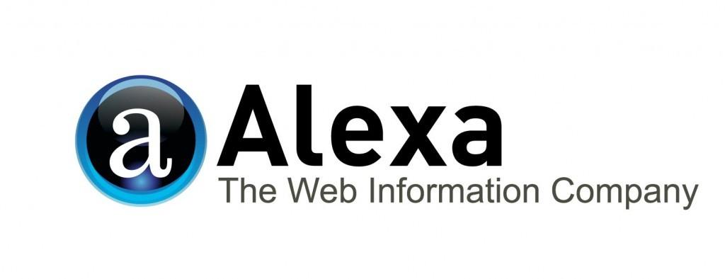 alexa-ranking company