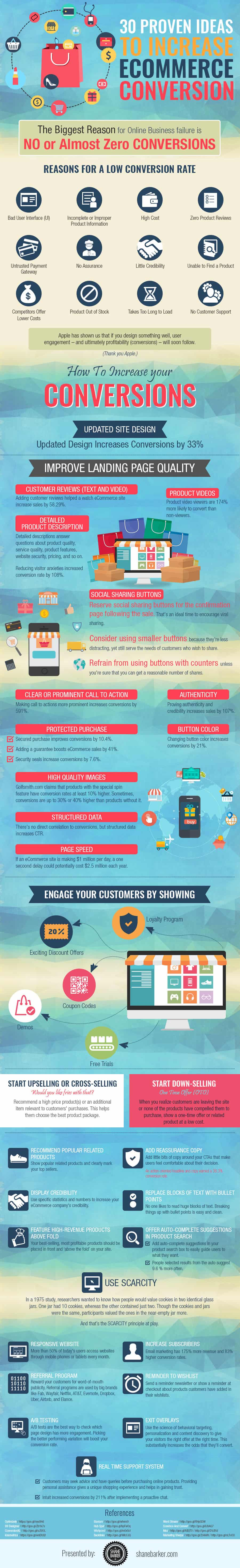 30 Proven Ideas To Increase eCommerce Conversion