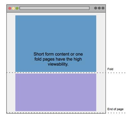 shorter content high viewability