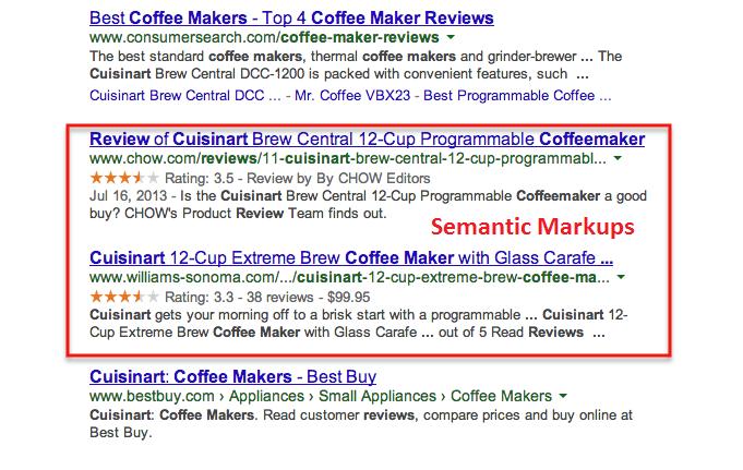 Semantic markup - schema