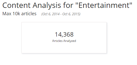 Content analysis - Entertainment