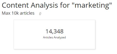 Content analysis - Marketing