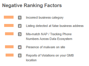 negative ranking factors - Machine Learning seo