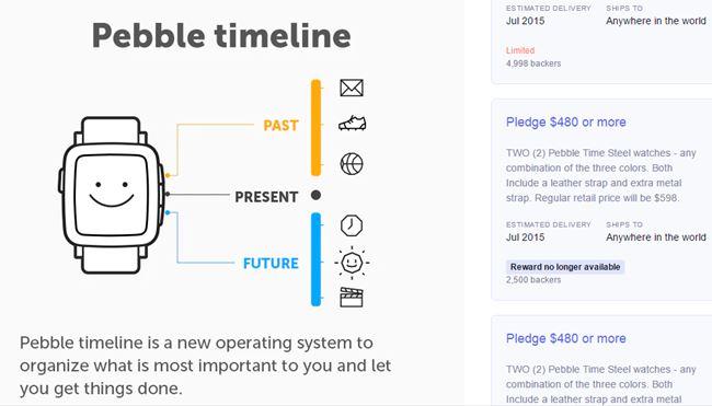 Pebble Time Kickstarter product launch marketing ideas