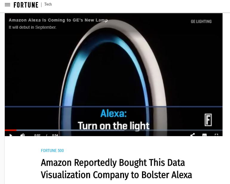 Amazon Alexa product launch marketing ideas