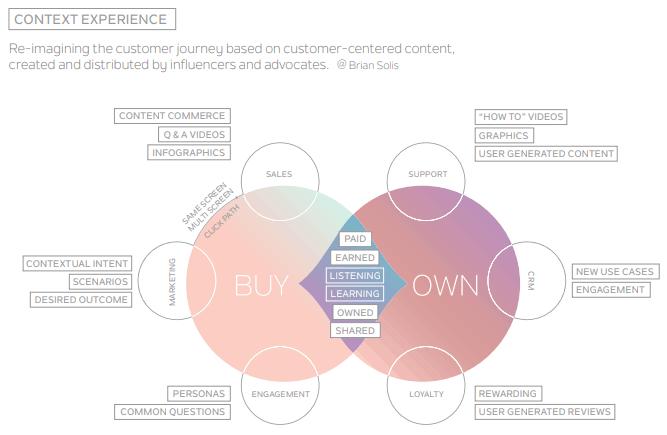 Influencer Marketing Hub
