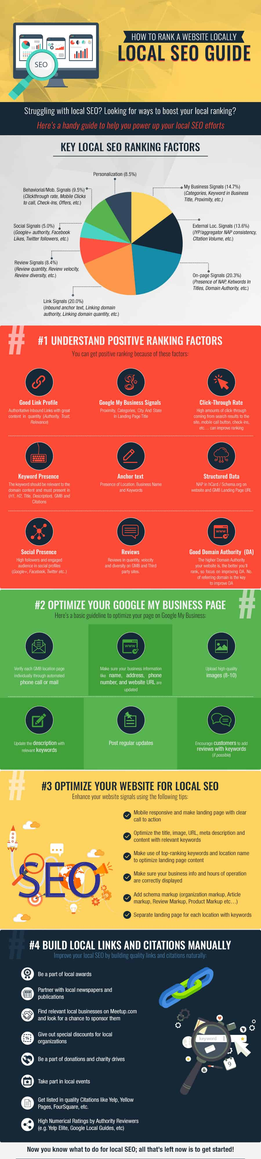 Local-SEO-Guide-Infographic