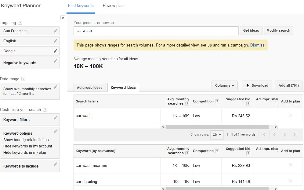 google keyword planner - improve conversion rate