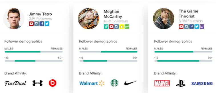 NeoReach tool - Twitter Influencers for Your Brand