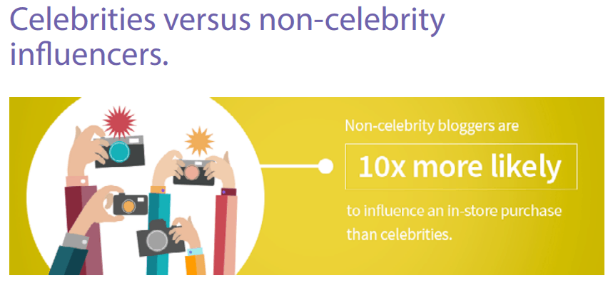 Celebrity endorsements and advertising effectiveness: The ...