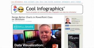 Cool Infographics - infographic submission websites