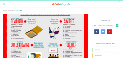 Daily Infographic - infographic submission websites
