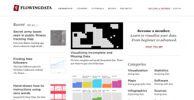 infographic submission websites - FlowingData