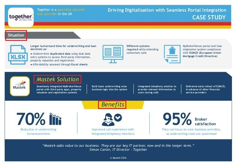 Generate Visuals Customer Testimonials