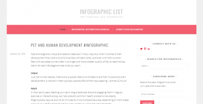 infographic submission websites - Infographic List