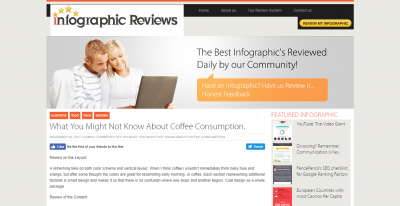 infographic submission websites - Infographic Reviews