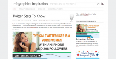 infographic submission websites - Infographics Inspiration