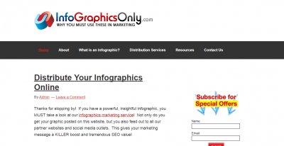 infographic submission websites - Infographics Only