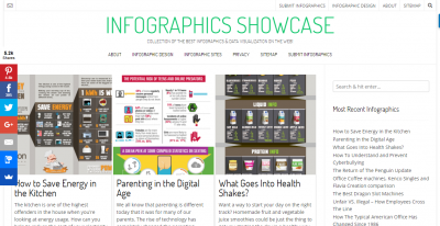 infographic submission websites - infographic showcase