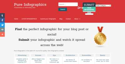 infographic submission websites - Pure Infographics