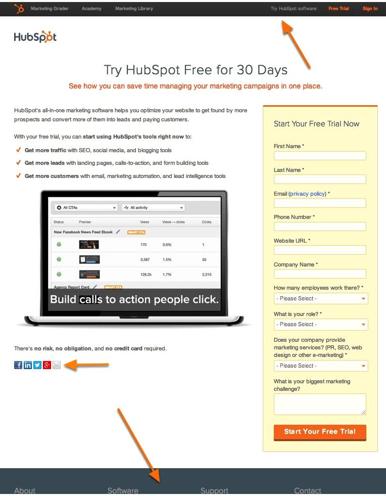 HubSpot Landing Page Best Practices