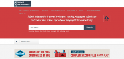 Submit Infographics - infographic submission websites
