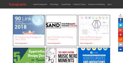 infographic submission websites - Sumographic