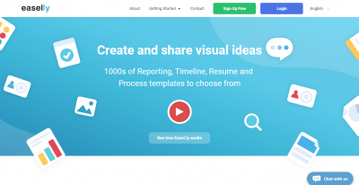 easel ly - infographic submission websites