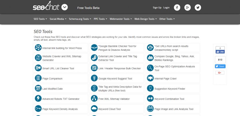 SEO Chat keyword suggestion tools