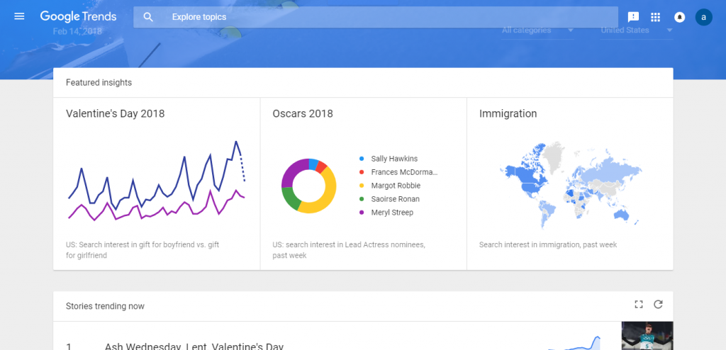 Google Trends keyword suggestion tools