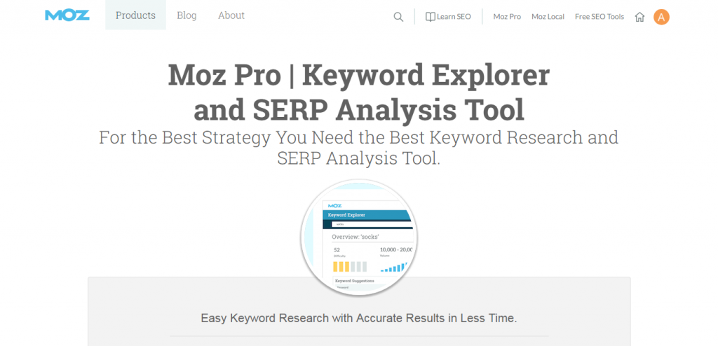 Moz Keyword Difficulty suggestion tools