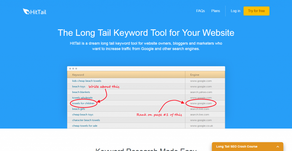 Hittail Long Tail Keyword Tools suggestion