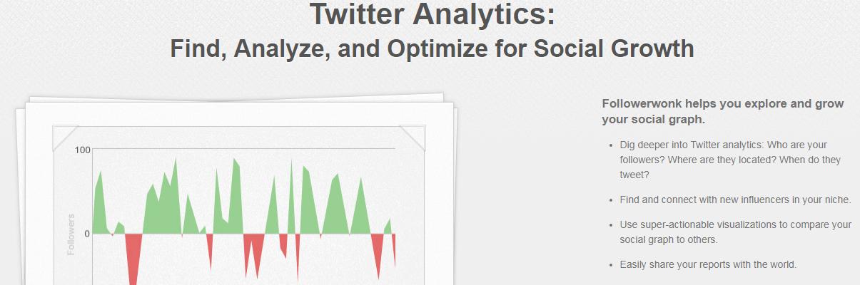 Twitter Marketing Tools - Followerwonk