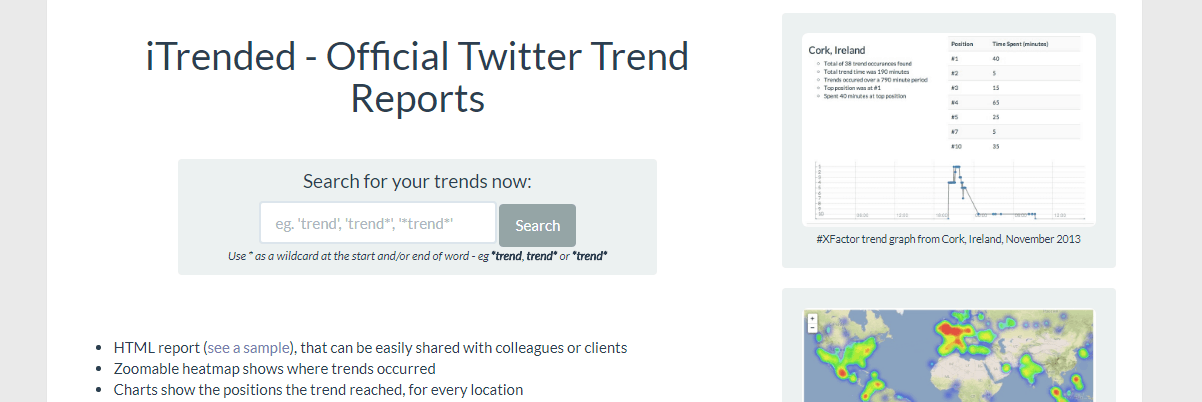 Twitter Marketing Tools - iTrended