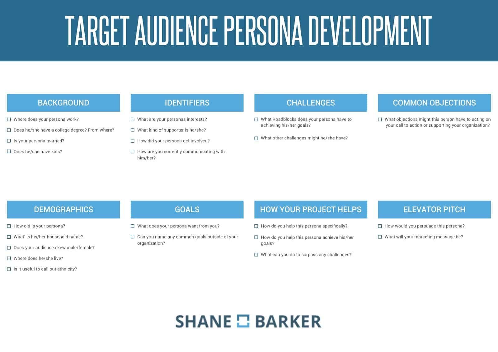target audience personas checklist - website traffic