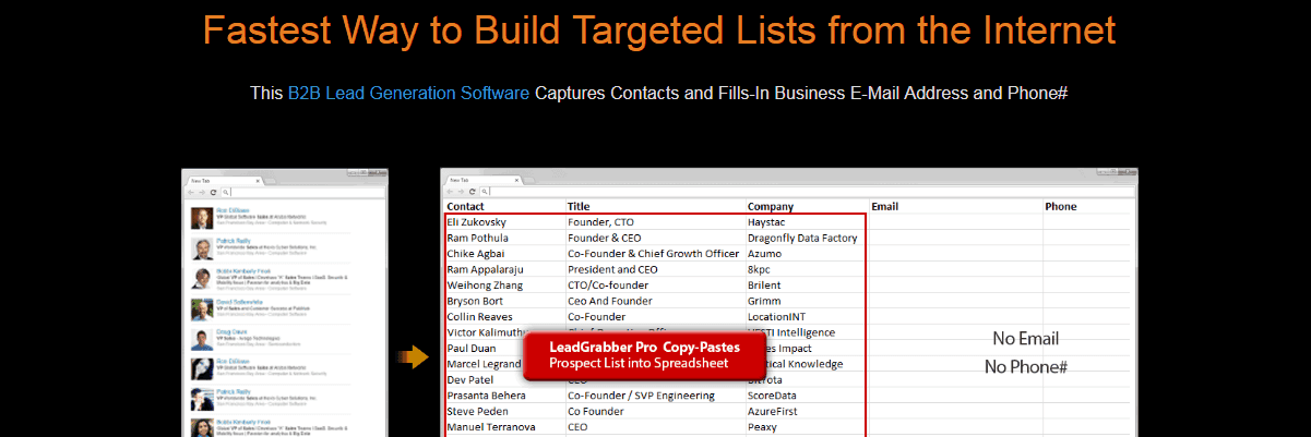 LeadGrabber Pro LinkedIn Tool