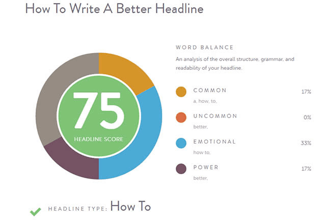 Headline Analyzer Content Marketing Automation