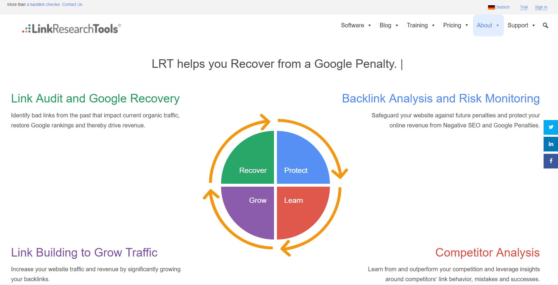 LinkResearchTools Backlink Analysis Tool