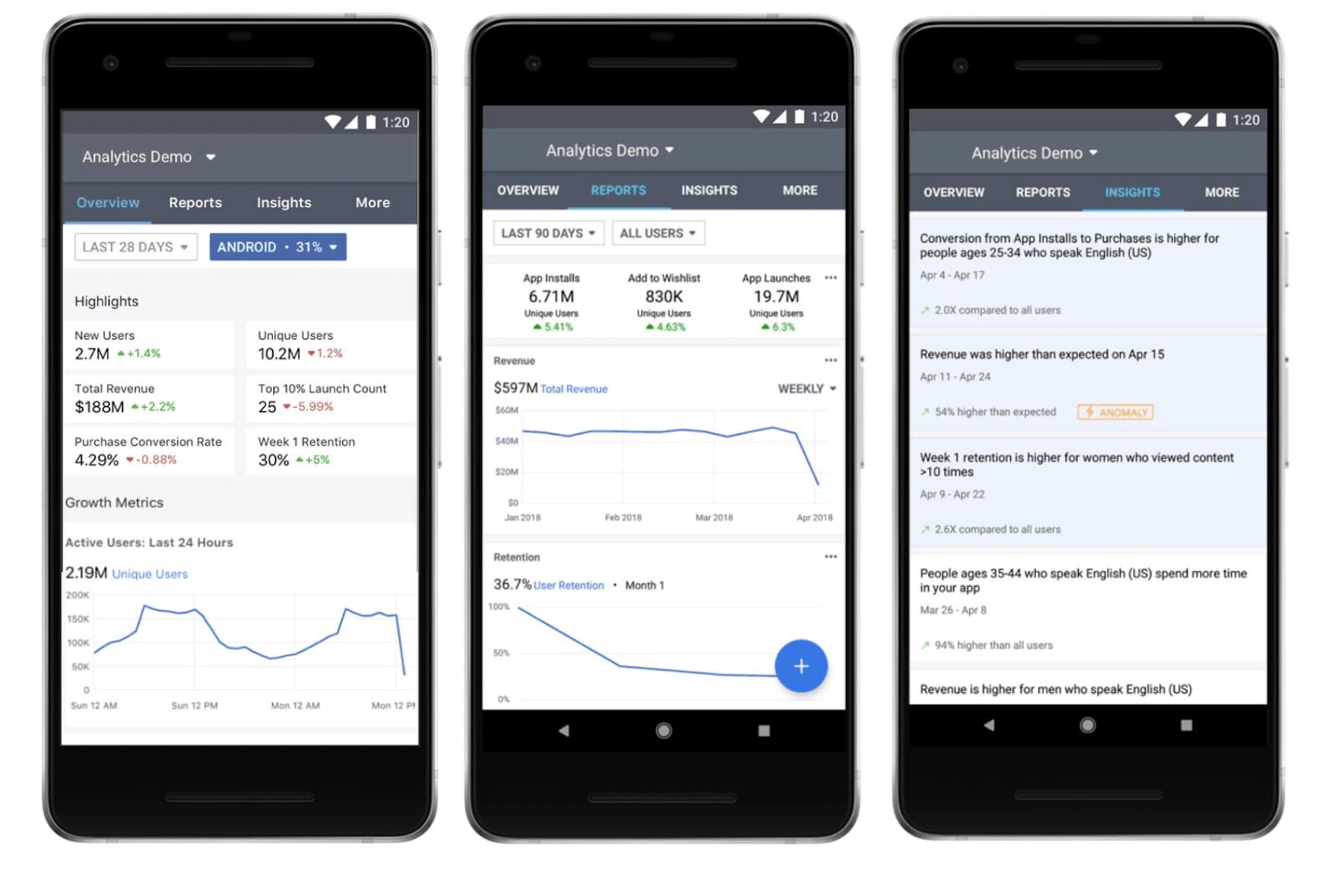 Facebook Analytics app