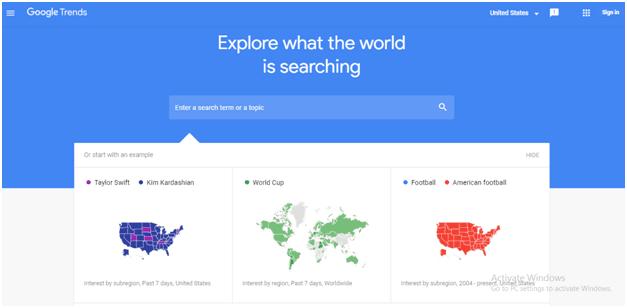 Google Trends Best PPC Tools