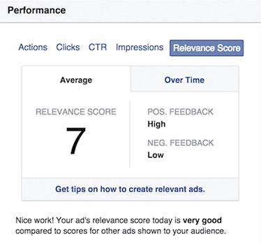 target audience's feed B2B Facebook Ads