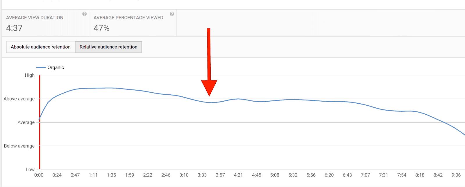 BacklinkO YouTube Subscribers