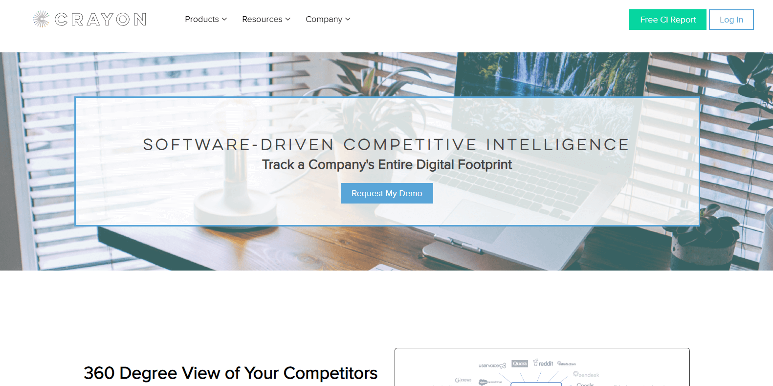 Crayon Competitor Analysis Tools