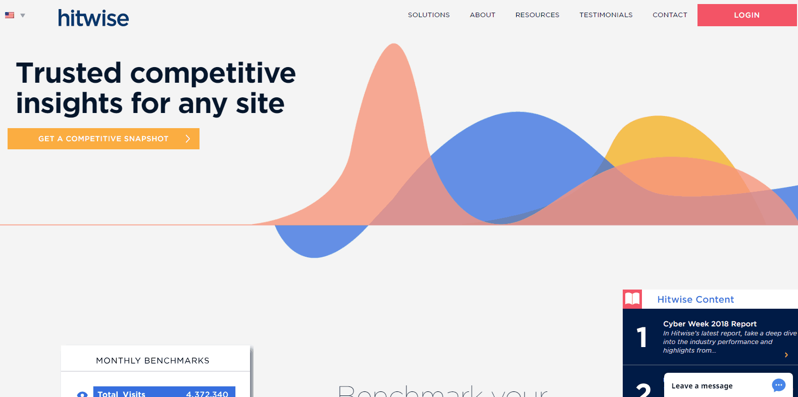 Hitwise Competitor Analysis Tools