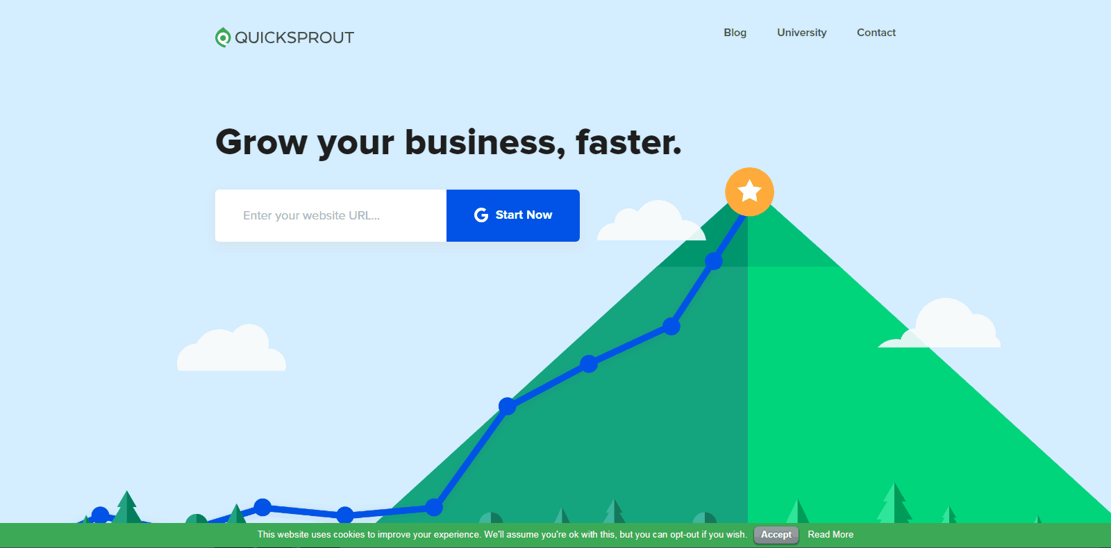 Quick Sprout Competitor Analysis Tools